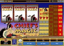 Roxy Palace Casino: Chiefs Magic